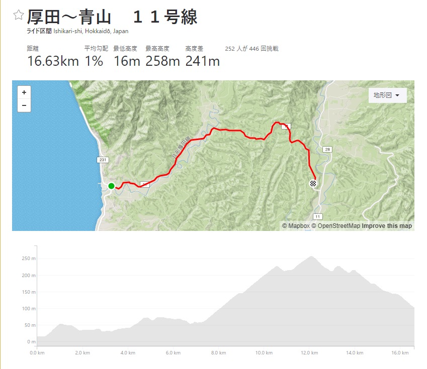 札幌近郊のロードバイクでヒルクライムができる峠!厚田山道 厚田-青山