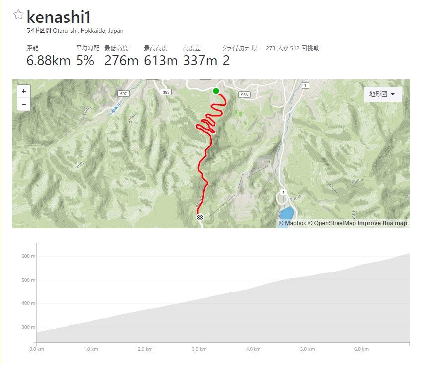 札幌近郊のロードバイクでヒルクライムができる峠!毛無峠 小樽-赤井川