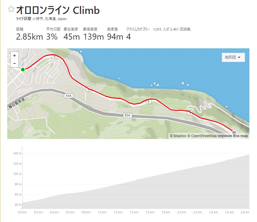 札幌近郊のロードバイクでヒルクライムができる峠!張碓峠 札幌-小樽
