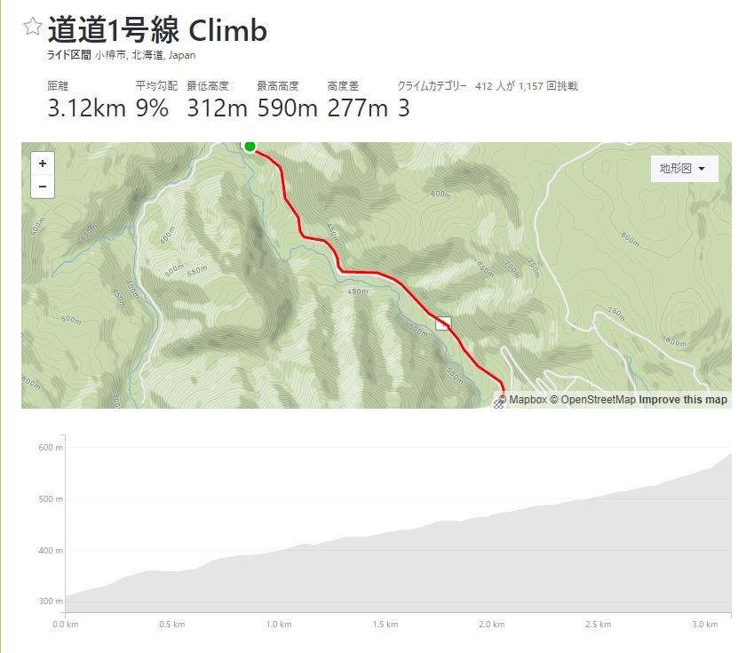 札幌近郊のロードバイクでヒルクライムができる峠!朝里峠 小樽-札幌