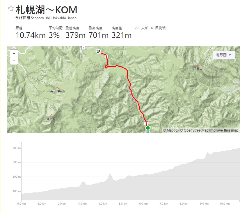 札幌近郊のロードバイクでヒルクライムができる峠!朝里峠 札幌-小樽
