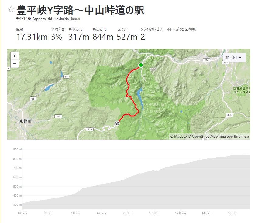札幌近郊のロードバイクでヒルクライムができる峠!中山峠 札幌-喜茂別