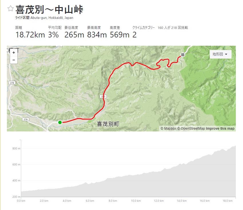 札幌近郊のロードバイクでヒルクライムができる峠!中山峠 喜茂別-札幌