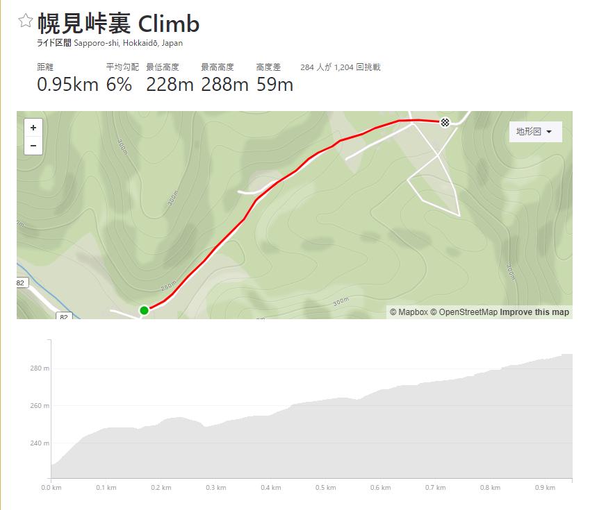 札幌近郊のロードバイクでヒルクライムができる峠!札幌市幌見峠