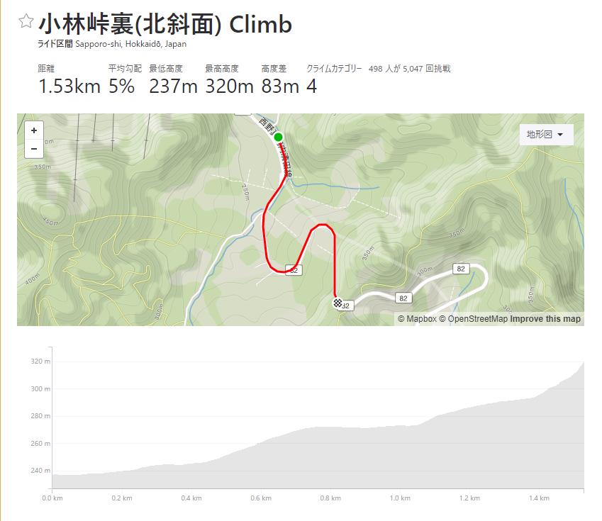 札幌近郊のロードバイクでヒルクライムができる峠!札幌市内にある小林峠(裏)