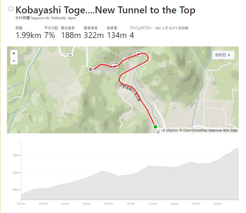 札幌近郊のロードバイクでヒルクライムができる峠!札幌市内にある小林峠(表)